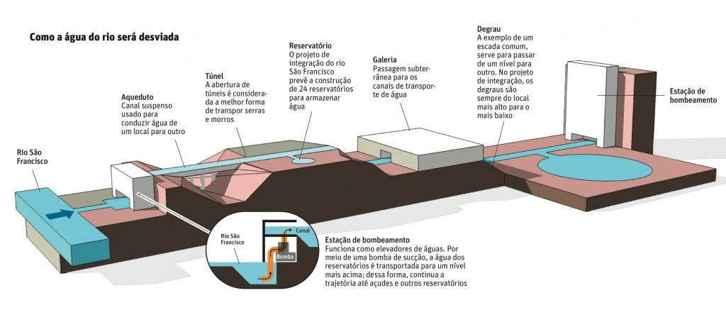 Como será a transposição do rio São Francisco Infográfico de Marcelo  Pliger