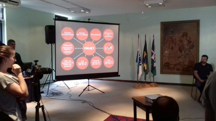 Prefeito de Curitiba, Rafael Greca, apresenta PowerPoint inspirado na Lava Jato
